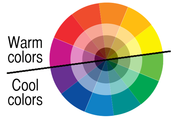 How to Decorate with Cool Colors: The Color Wheel