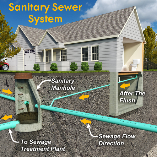 How Often You Need To Schedule A Septic Tank Inspection