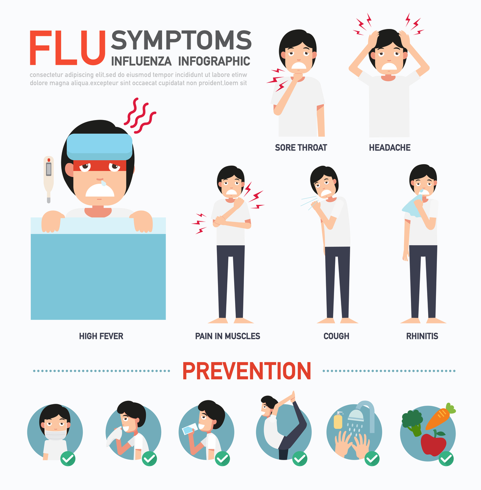 Do You Have the Flu or Is it Just a Cold Heres Exactly How to Tell