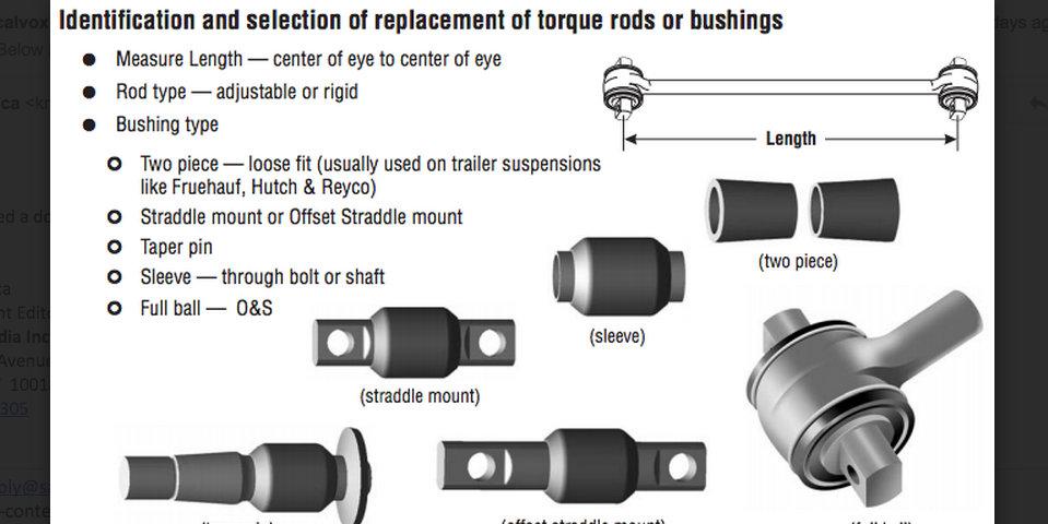 Alignment Pins And Bushings